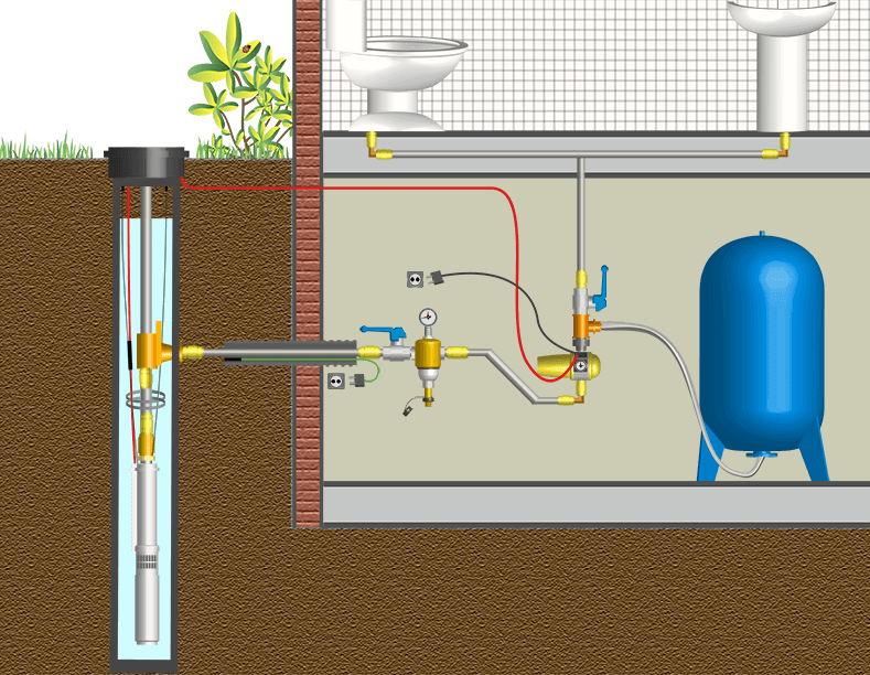 обустройство скважины на воду вариант 2
