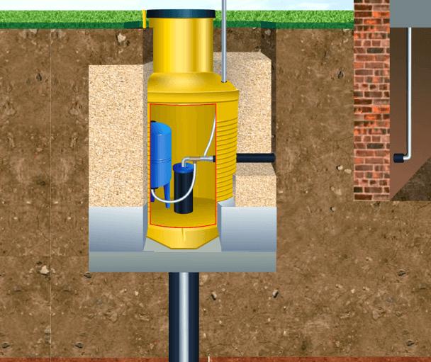 обустройство скважины на воду вариант 1